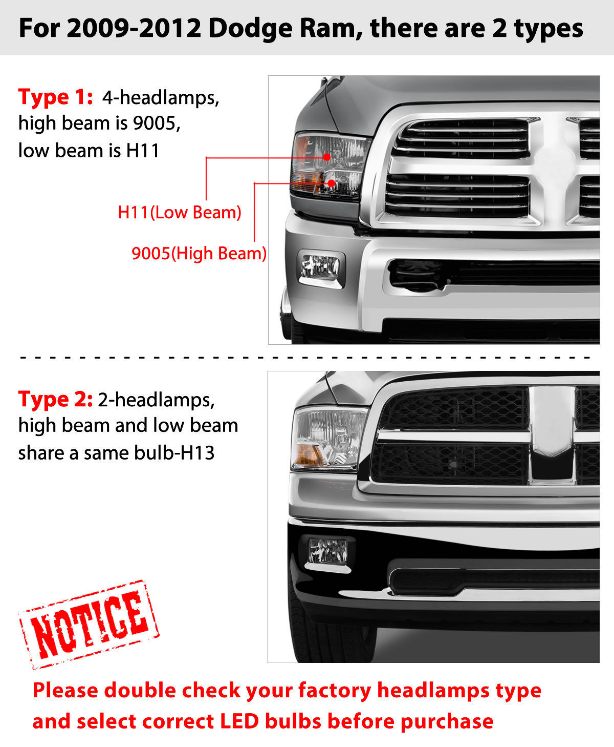 Awesome H13 Led Headlight Bulbs For Dodge Ram 1500 2500 3500 2006 2017 High Low Beam Kit 2018