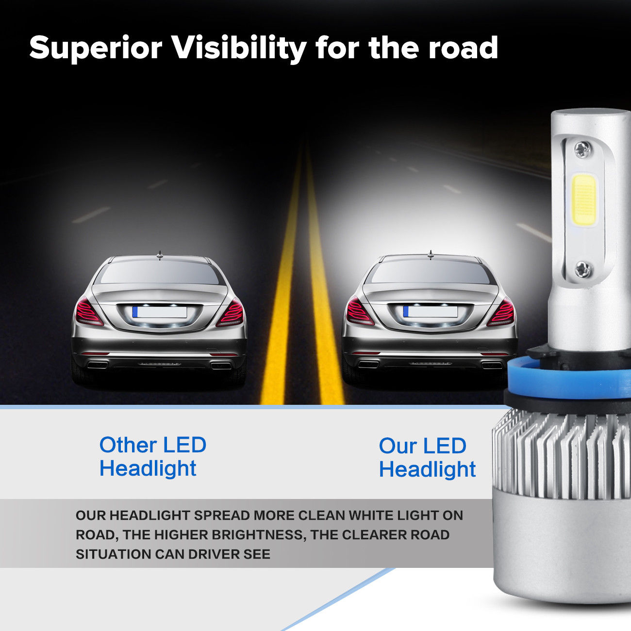 Amazing 6x Combo H11 9005 H11 Led Headlight Conversion Kit